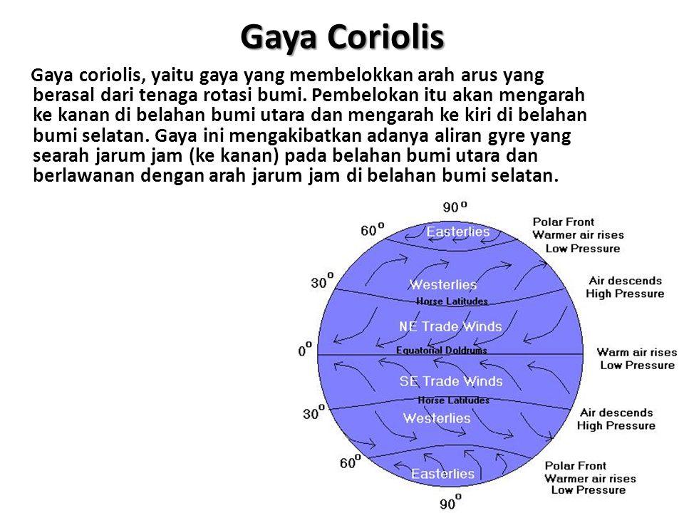 Gaya Coriolis Gaya coriolis, yaitu gaya yang membelokkan arah arus yang berasal dari tenaga rotasi bumi.