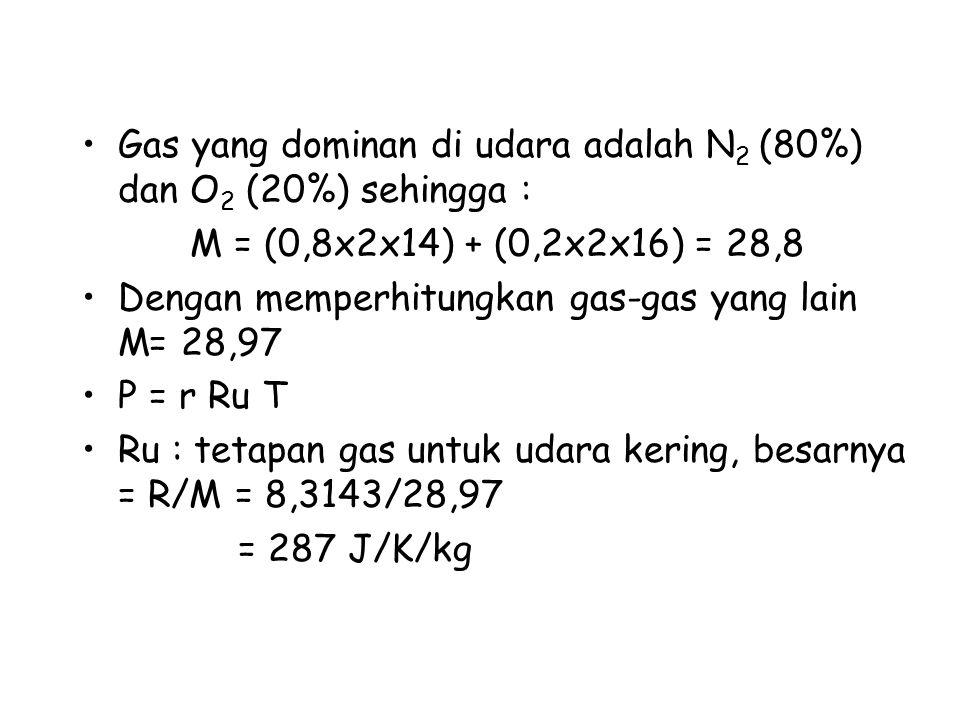 •Gas yang dominan di udara adalah N 2 (80%) dan O 2 (20%) sehingga : M = (0,8x2x14) + (0,2x2x16) = 28,8 •Dengan memperhitungkan gas-gas yang lain M= 28,97 •P = r Ru T •Ru : tetapan gas untuk udara kering, besarnya = R/M = 8,3143/28,97 = 287 J/K/kg