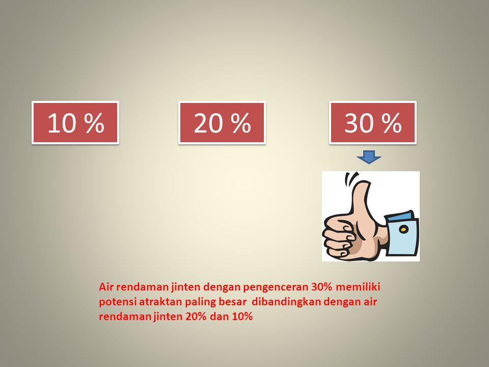 10 % 20 % 30 % Air rendaman jinten dengan pengenceran 30% memiliki potensi atraktan paling besar dibandingkan dengan air rendaman jinten 20% dan 10%