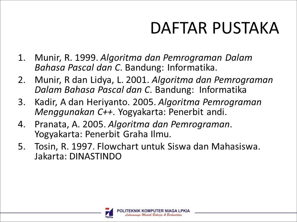 DAFTAR PUSTAKA 1.Munir, R. 1999. Algoritma dan Pemrograman Dalam Bahasa Pascal dan C. Bandung: Informatika. 2.Munir, R dan Lidya, L. 2001. Algoritma d