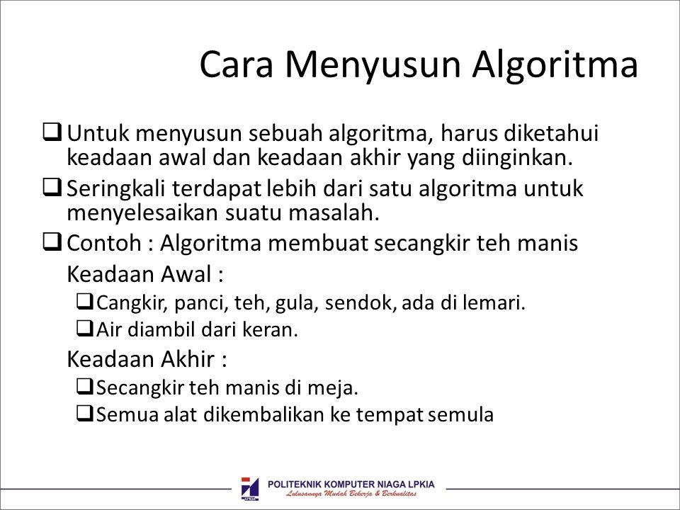Cara Menyusun Algoritma  Untuk menyusun sebuah algoritma, harus diketahui keadaan awal dan keadaan akhir yang diinginkan.  Seringkali terdapat lebih