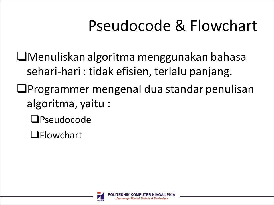 Pseudocode & Flowchart  Menuliskan algoritma menggunakan bahasa sehari-hari : tidak efisien, terlalu panjang.  Programmer mengenal dua standar penul