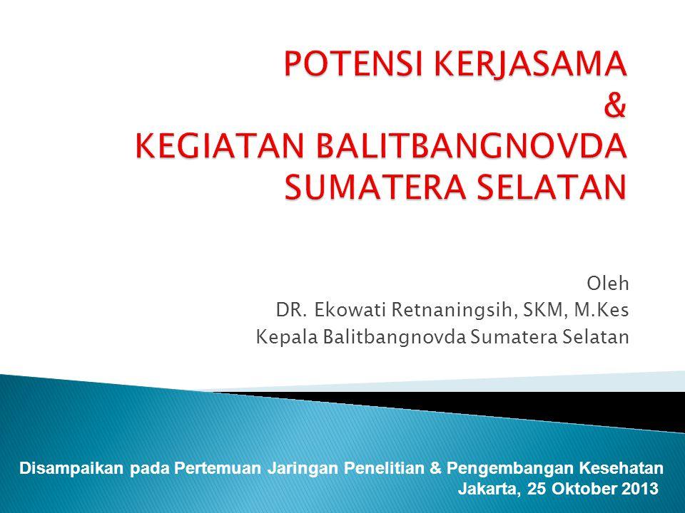 Oleh DR. Ekowati Retnaningsih, SKM, M.Kes Kepala Balitbangnovda Sumatera Selatan Disampaikan pada Pertemuan Jaringan Penelitian & Pengembangan Kesehat