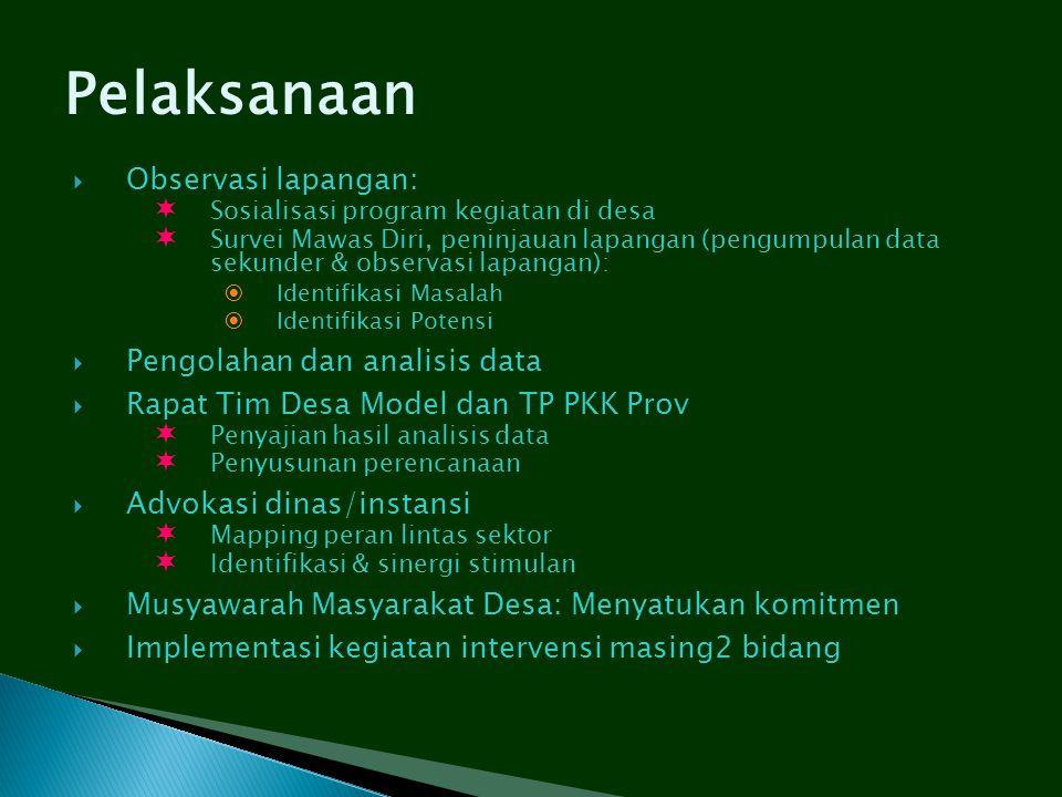  Observasi lapangan:  Sosialisasi program kegiatan di desa  Survei Mawas Diri, peninjauan lapangan (pengumpulan data sekunder & observasi lapangan)