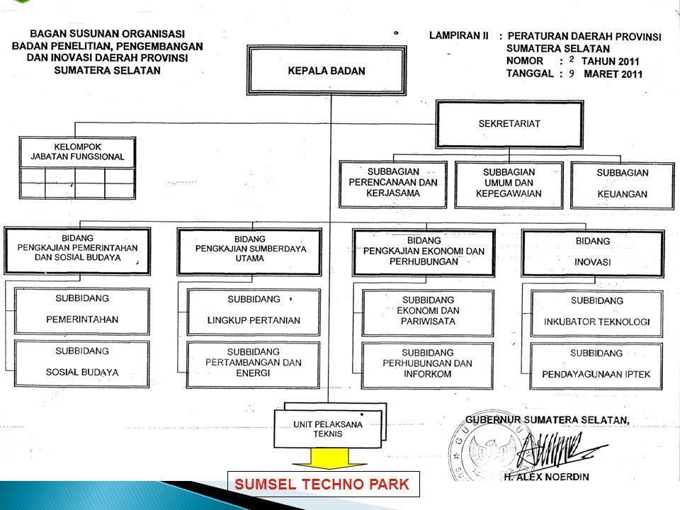 Pasal 5  Kelitbangan pemerintah daerah provinsi merupakan kewenangan dan tanggung jawab SKPD Badan Penelitian Pengembangan Provinsi atau sebutan lainnya atau lembaga yang menyelenggarakan fungsi kelitbangan.