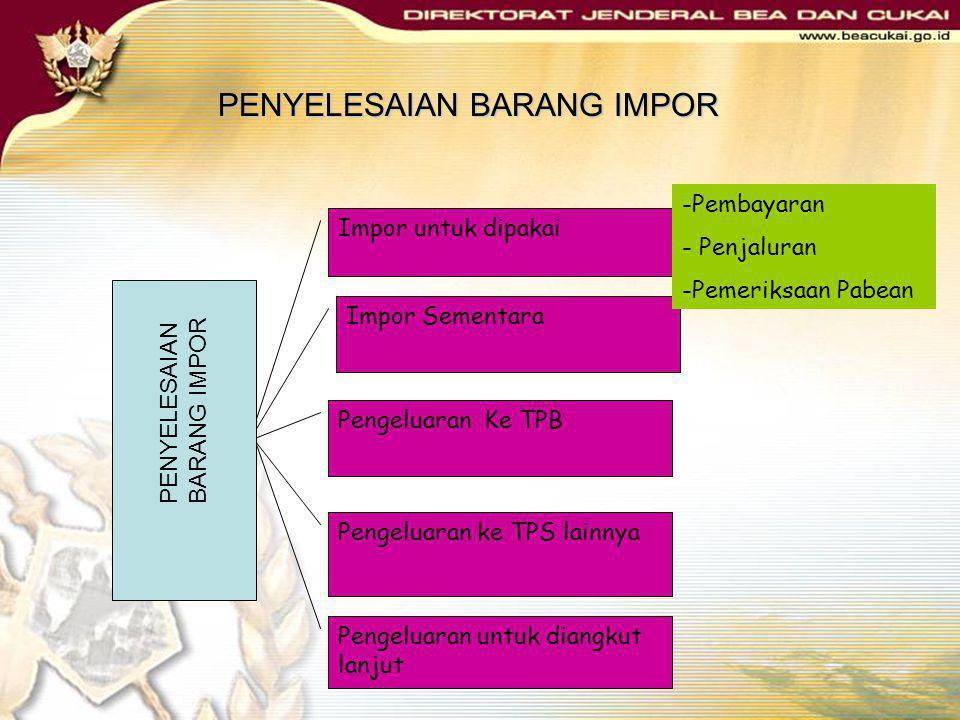 Impor untuk dipakai Impor Sementara Pengeluaran Ke TPB Pengeluaran ke TPS lainnya -Pembayaran - Penjaluran -Pemeriksaan Pabean Pengeluaran untuk diang