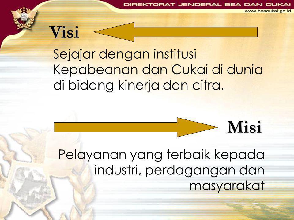 Jenis Fasilitas Bea Masuk PEMBEBASAN (Pasal 25 Ayat (1) UU 10/1995 jo UU 17/2006) FASILITAS ATAS BEA MASUK PEMBEBASAN ATAU KERINGANAN (Pasal 26 Ayat (1) UU 10/1995 jo UU 17/2006)