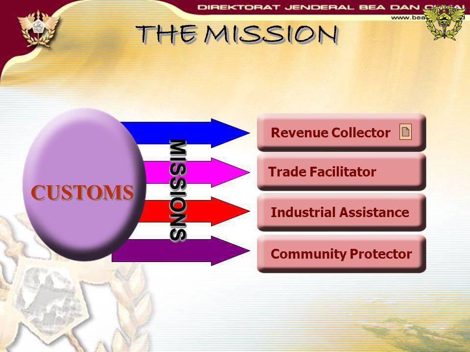 Fungsi Memberi fasilitas perdagangan (a.l.