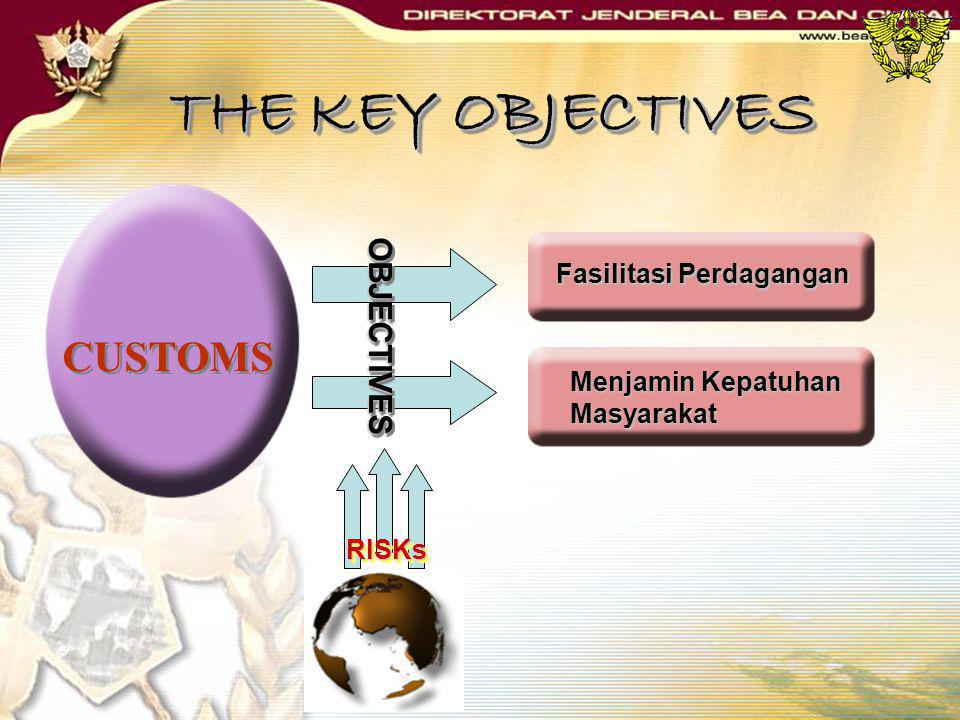 Fasilitasi Perdagangan CUSTOMS THE KEY OBJECTIVES OBJECTIVESOBJECTIVES Menjamin Kepatuhan Masyarakat RISKsRISKs