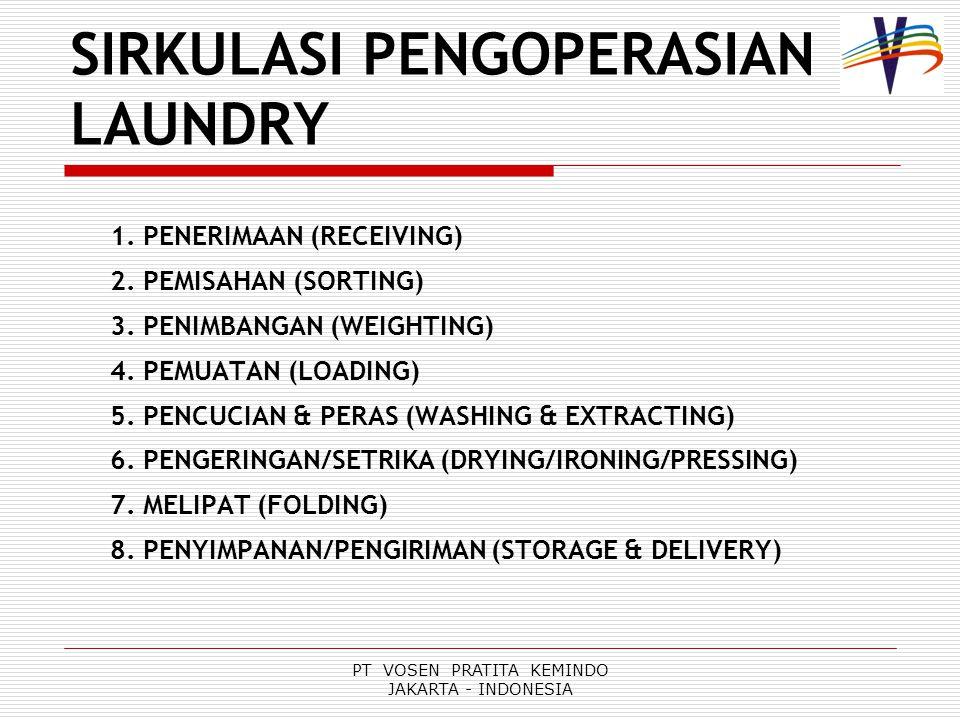PT VOSEN PRATITA KEMINDO JAKARTA - INDONESIA