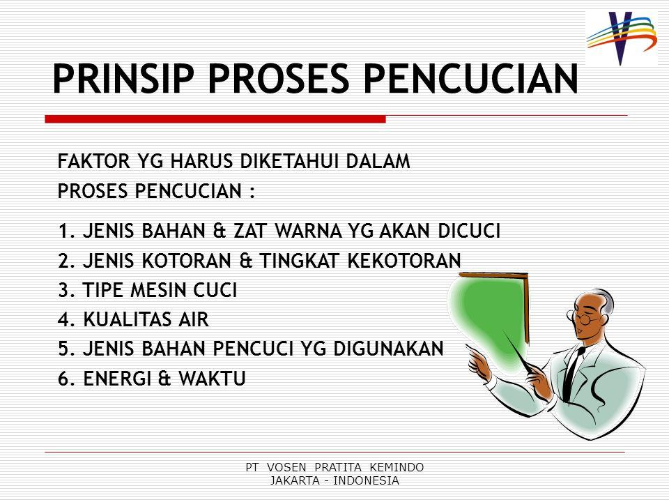 PT VOSEN PRATITA KEMINDO JAKARTA - INDONESIA BERDASARKAN SUMBERNYA,BAHAN TEXTILE DAPAT DIKATEGORIKAN SBB: 1.