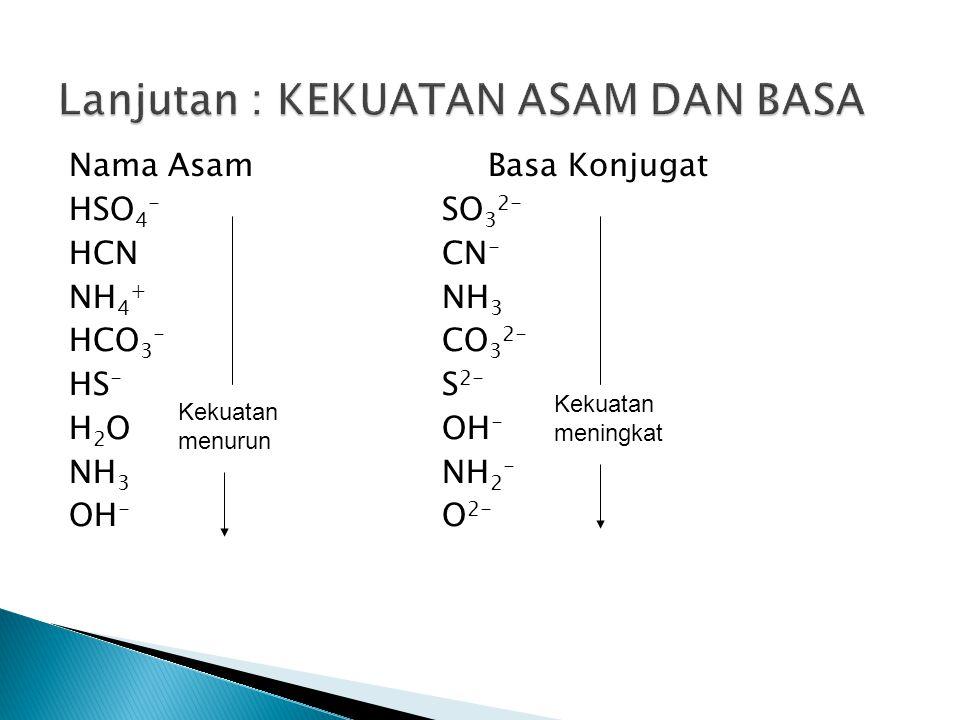 Nama Asam Basa Konjugat HSO 4 - SO 3 2- HCN CN - NH 4 + NH 3 HCO 3 - CO 3 2- HS - S 2- H 2 O OH - NH 3 NH 2 - OH - O 2- Kekuatan menurun Kekuatan meni