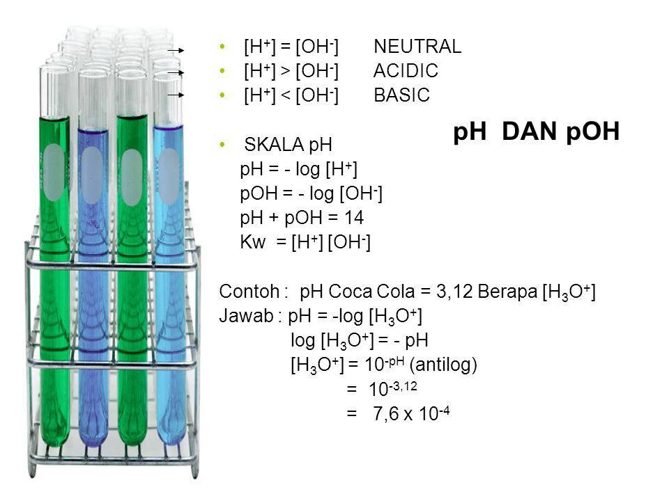 •[H + ] = [OH - ] NEUTRAL •[H + ] > [OH - ] ACIDIC •[H + ] < [OH - ] BASIC •SKALA pH pH = - log [H + ] pOH = - log [OH - ] pH + pOH = 14 Kw = [H + ] [