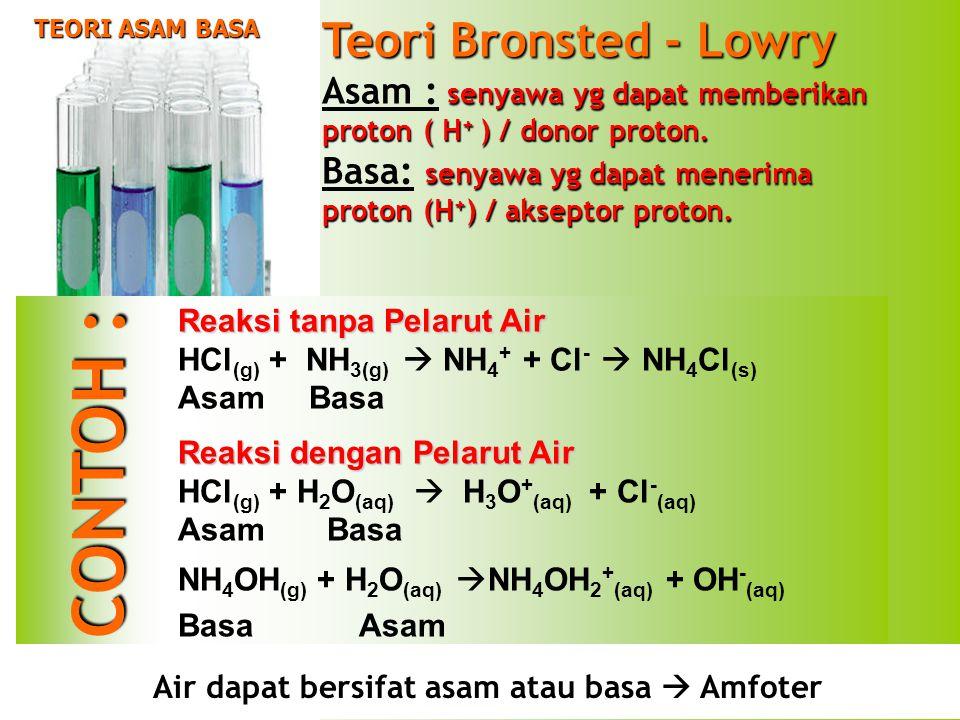 TEORI ASAM BASA Pasangan Asam Basa Konjugasi HCl + H 2 O H 3 O + + Cl - Asam 1 Basa 1 Asam 2 Basa 2 Konjugasi Konjugasi Pasangan asam basa konjugasi : pasangan asam 1 – basa 2 dan basa 1 – asam 2  HCl – Cl - dan H 2 O – H 3 O + Asam konjugasi : Asam yg terbentuk dari basa yang menerima Proton  H 3 O + Basa konjugasi : Basa yg terbentuk dari asam yang melepaskan Proton  Cl -