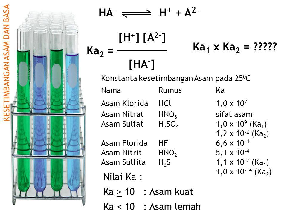 •[H + ] = [OH - ] NEUTRAL •[H + ] > [OH - ] ACIDIC •[H + ] < [OH - ] BASIC •SKALA pH pH = - log [H + ] pOH = - log [OH - ] pH + pOH = 14 Kw = [H + ] [OH - ] Contoh : pH Coca Cola = 3,12 Berapa [H 3 O + ] Jawab : pH = -log [H 3 O + ] log [H 3 O + ] = - pH [H 3 O + ] = 10 -pH (antilog) = 10 -3,12 = 7,6 x 10 -4 pH DAN pOH