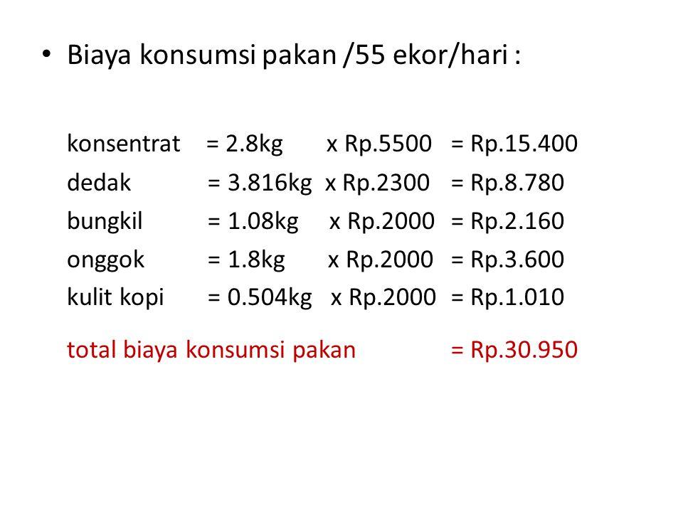 • Biaya konsumsi pakan /55 ekor/hari : konsentrat = 2.8kg x Rp.5500= Rp.15.400 dedak = 3.816kg x Rp.2300= Rp.8.780 bungkil = 1.08kg x Rp.2000= Rp.2.160 onggok = 1.8kg x Rp.2000= Rp.3.600 kulit kopi = 0.504kg x Rp.2000= Rp.1.010 total biaya konsumsi pakan= Rp.30.950