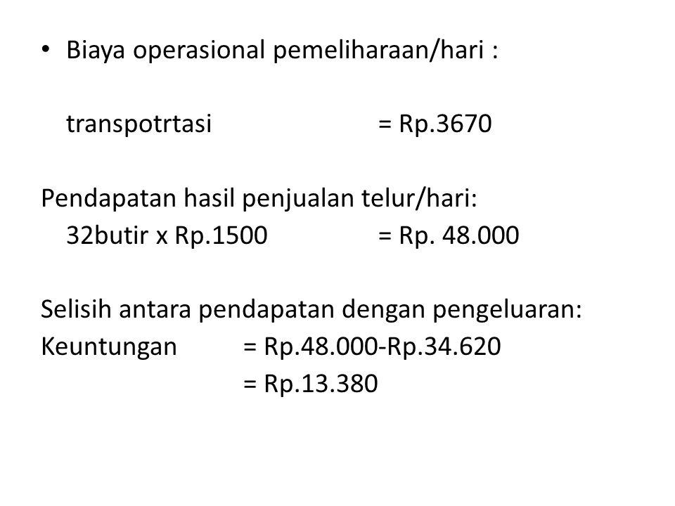 • Biaya operasional pemeliharaan/hari : transpotrtasi= Rp.3670 Pendapatan hasil penjualan telur/hari: 32butir x Rp.1500= Rp. 48.000 Selisih antara pen