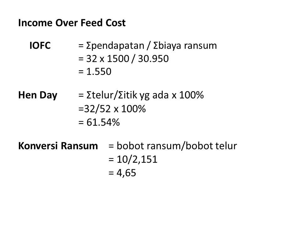 Income Over Feed Cost IOFC= Ʃpendapatan / Ʃbiaya ransum = 32 x 1500 / 30.950 = 1.550 Hen Day = Ʃtelur/Ʃitik yg ada x 100% =32/52 x 100% = 61.54% Konversi Ransum= bobot ransum/bobot telur = 10/2,151 = 4,65