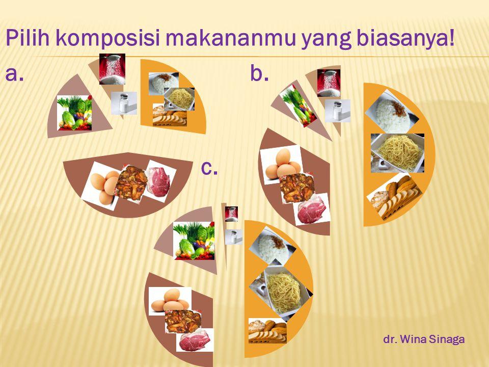 Pilih komposisi makananmu yang biasanya! a.b. c. dr. Wina Sinaga