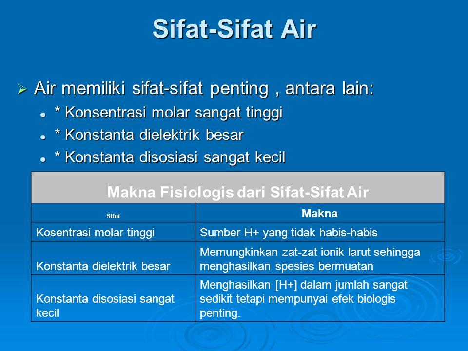 Sifat-Sifat Air  Air memiliki sifat-sifat penting, antara lain:  * Konsentrasi molar sangat tinggi  * Konstanta dielektrik besar  * Konstanta diso