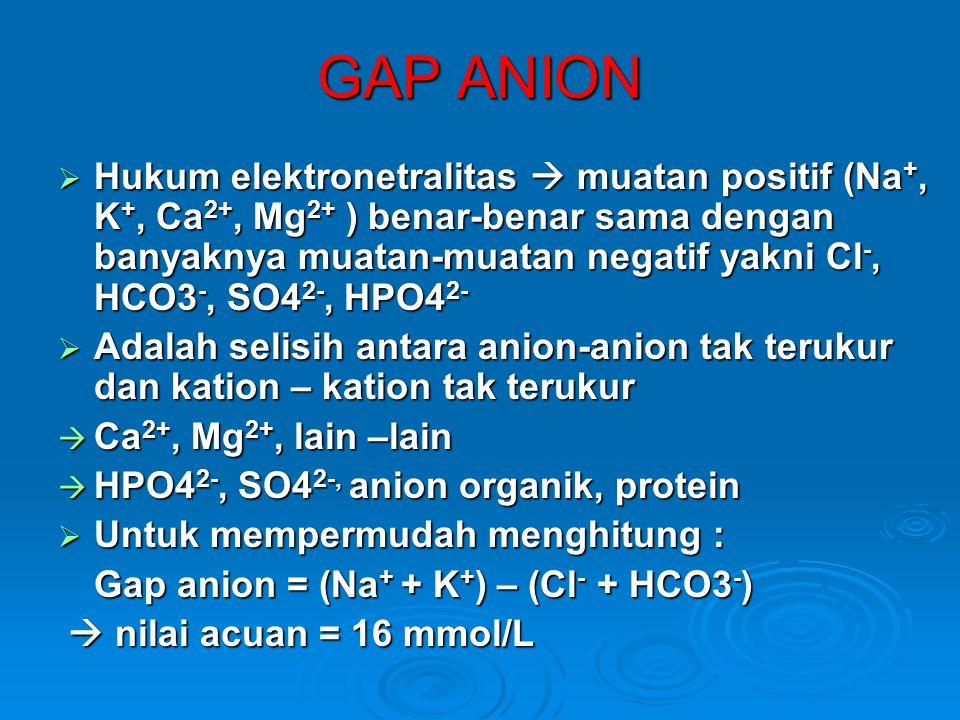 GAP ANION  Hukum elektronetralitas  muatan positif (Na +, K +, Ca 2+, Mg 2+ ) benar-benar sama dengan banyaknya muatan-muatan negatif yakni Cl -, HCO3 -, SO4 2-, HPO4 2-  Adalah selisih antara anion-anion tak terukur dan kation – kation tak terukur  Ca 2+, Mg 2+, lain –lain  HPO4 2-, SO4 2-, anion organik, protein  Untuk mempermudah menghitung : Gap anion = (Na + + K + ) – (Cl - + HCO3 - )  nilai acuan = 16 mmol/L  nilai acuan = 16 mmol/L