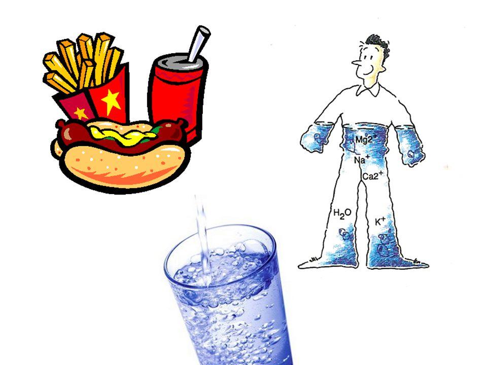 Berbagai merk air minum menawarkan produknya dapat menghilangkan lapar dan mengganti ion tubuh yang hilang padahal itu hanya untuk sementara dan dengan kandungan bahan-bahan kimia buatan, produk tersebut justru dapat merusak tubuh.