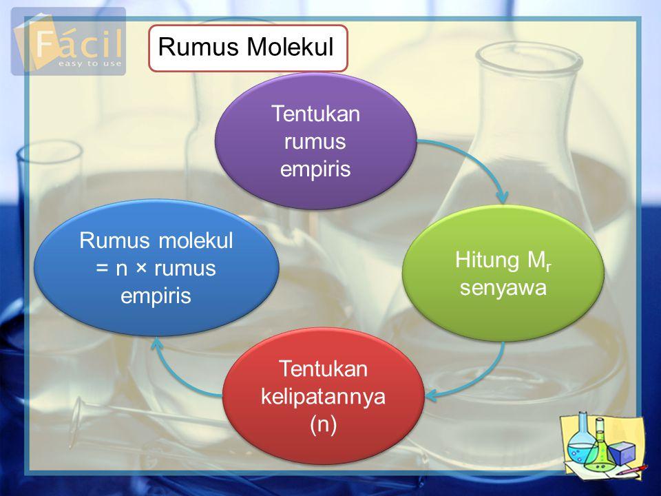 Rumus Molekul Tentukan rumus empiris Hitung M r senyawa Tentukan kelipatannya (n) Rumus molekul = n × rumus empiris