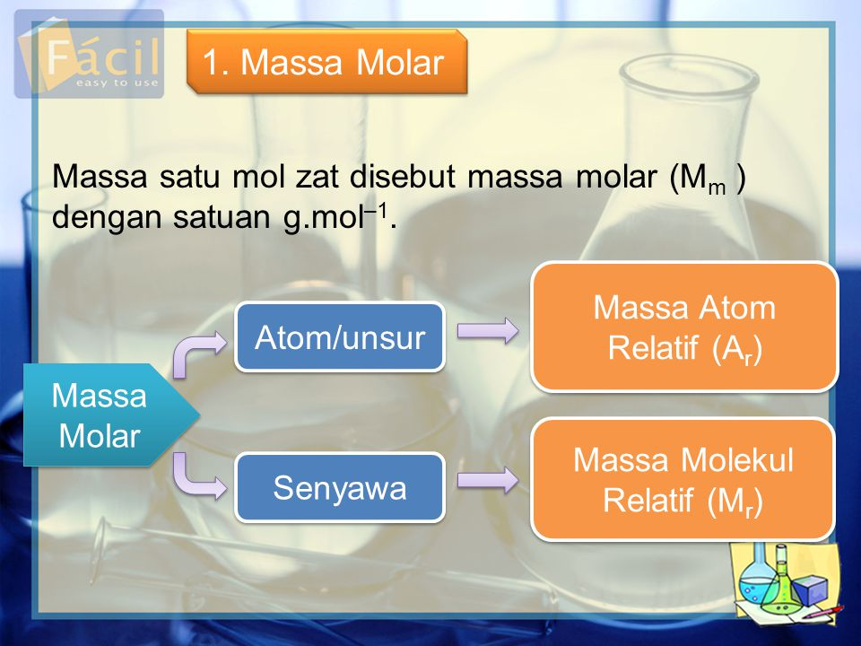 Massa satu mol zat disebut massa molar (M m ) dengan satuan g.mol –1. Massa Molar Massa Atom Relatif (A r ) Massa Molekul Relatif (M r ) Atom/unsur Se