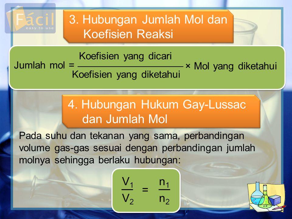 •Anda dapat menentukan perbandingan massa unsur dalam suatu senyawa yang telah diketahui rumus kimianya.