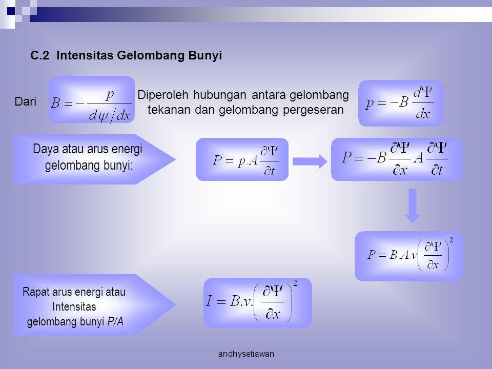 C.2 Intensitas Gelombang Bunyi Dari Diperoleh hubungan antara gelombang tekanan dan gelombang pergeseran Daya atau arus energi gelombang bunyi: Rapat arus energi atau Intensitas gelombang bunyi P/A andhysetiawan