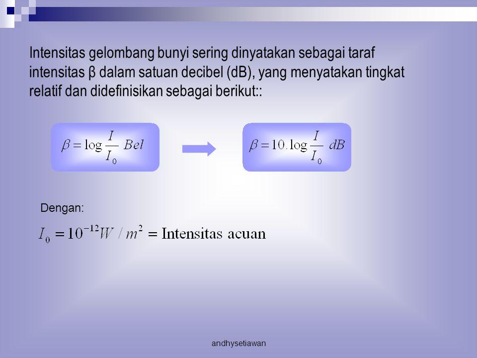 Intensitas gelombang bunyi sering dinyatakan sebagai taraf intensitas β dalam satuan decibel (dB), yang menyatakan tingkat relatif dan didefinisikan sebagai berikut:: Dengan:
