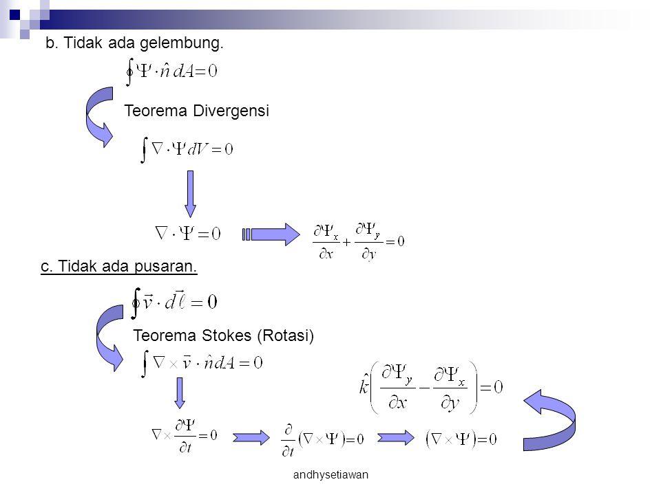 b.Tidak ada gelembung. Teorema Divergensi c. Tidak ada pusaran.