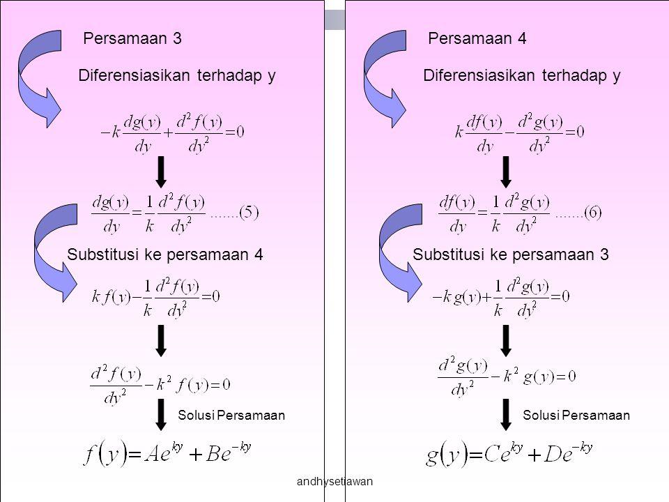 Diferensiasikan terhadap y Persamaan 3 Substitusi ke persamaan 4 Solusi Persamaan Diferensiasikan terhadap y Persamaan 4 Substitusi ke persamaan 3 Solusi Persamaan andhysetiawan