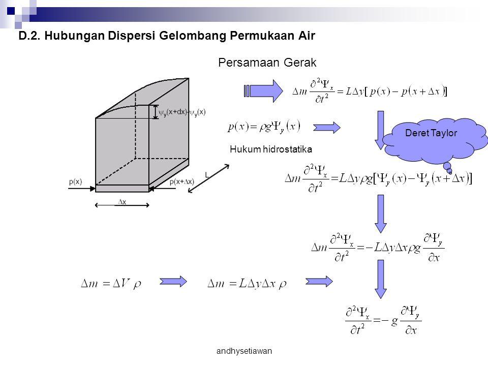 D.2. Hubungan Dispersi Gelombang Permukaan Air Persamaan Gerak Hukum hidrostatika Deret Taylor andhysetiawan