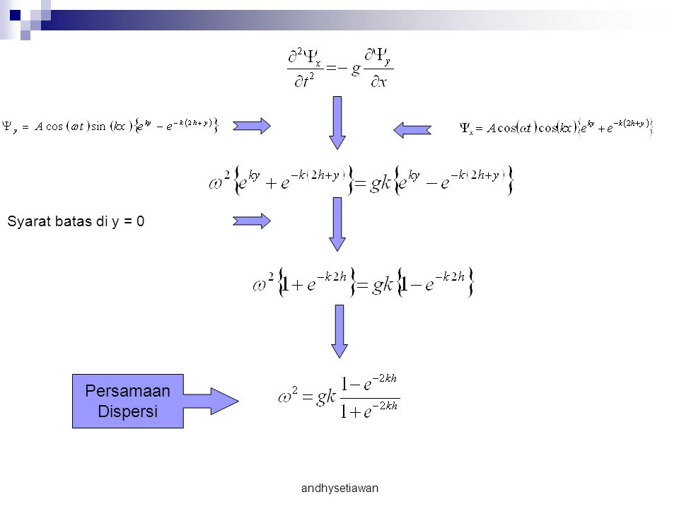 Syarat batas di y = 0 Persamaan Dispersi andhysetiawan