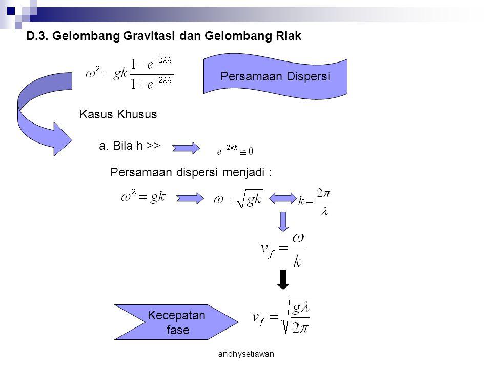 D.3.Gelombang Gravitasi dan Gelombang Riak Persamaan Dispersi Kasus Khusus a.