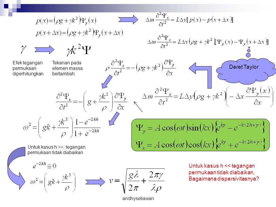 Efek tegangan permukaan diperhitungkan Tekanan pada elemen massa bertambah Untuk kasus h >>, tegangan permukaan tidak diabaikan Deret Taylor Untuk kasus h << tegangan permukaan tidak diabaikan, Bagaimana dispersivitasnya.