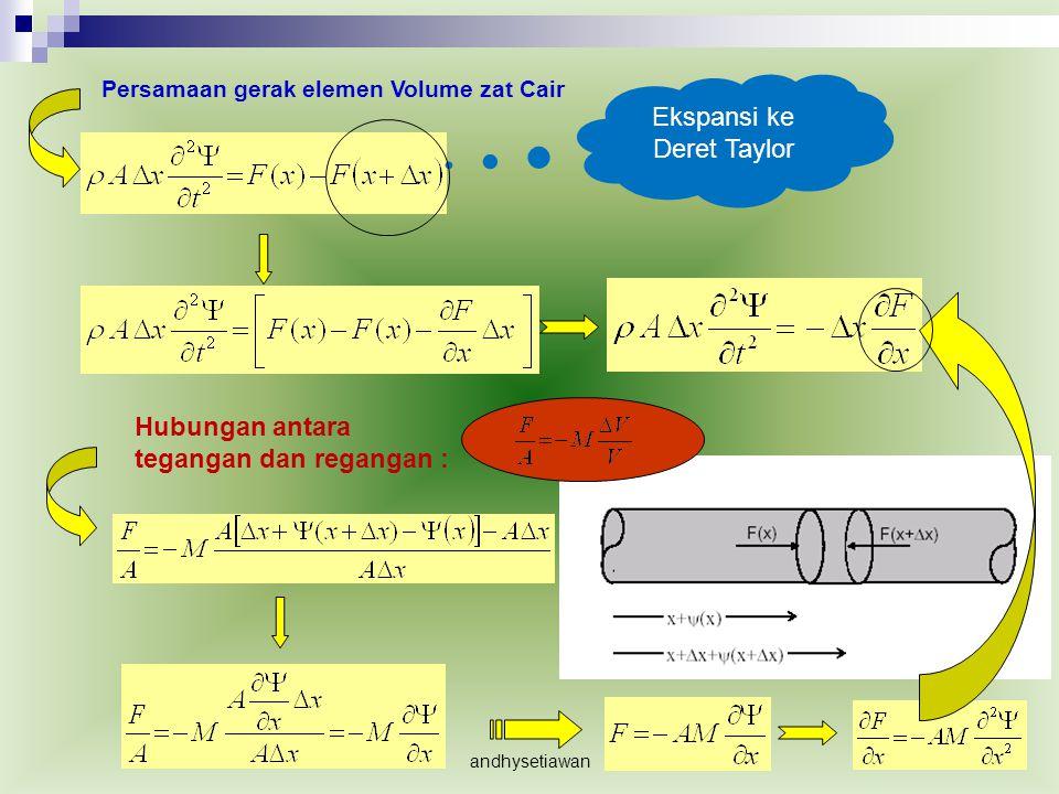Persamaan gerak elemen Volume zat Cair Ekspansi ke Deret Taylor Hubungan antara tegangan dan regangan : andhysetiawan