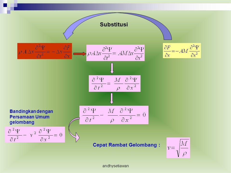 Bandingkan dengan Persamaan Umum gelombang Cepat Rambat Gelombang : Substitusi andhysetiawan