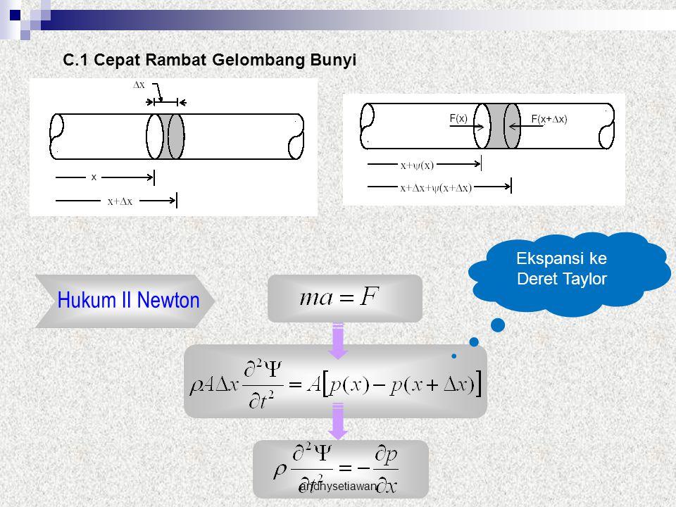 C.1 Cepat Rambat Gelombang Bunyi Hukum II Newton Ekspansi ke Deret Taylor andhysetiawan