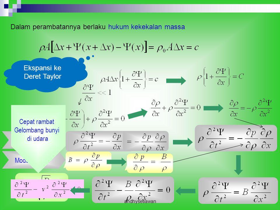 Dalam perambatannya berlaku hukum kekekalan massa Ekspansi ke Deret Taylor Hukum II NewtonModulus Bulk Bandingkan dengan Persamaan Umum gelombang Cepat rambat Gelombang bunyi di udara andhysetiawan