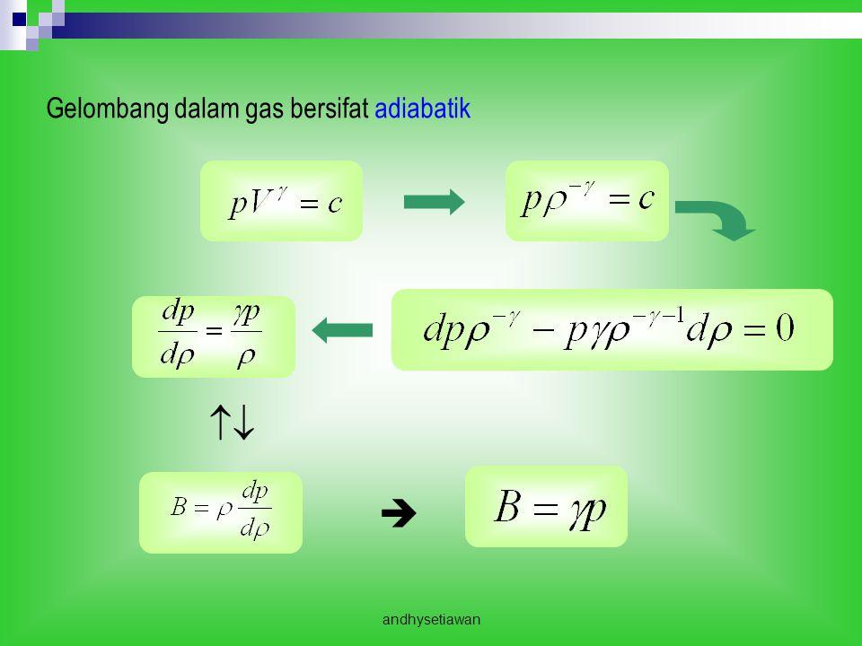Gelombang dalam gas bersifat adiabatik   andhysetiawan