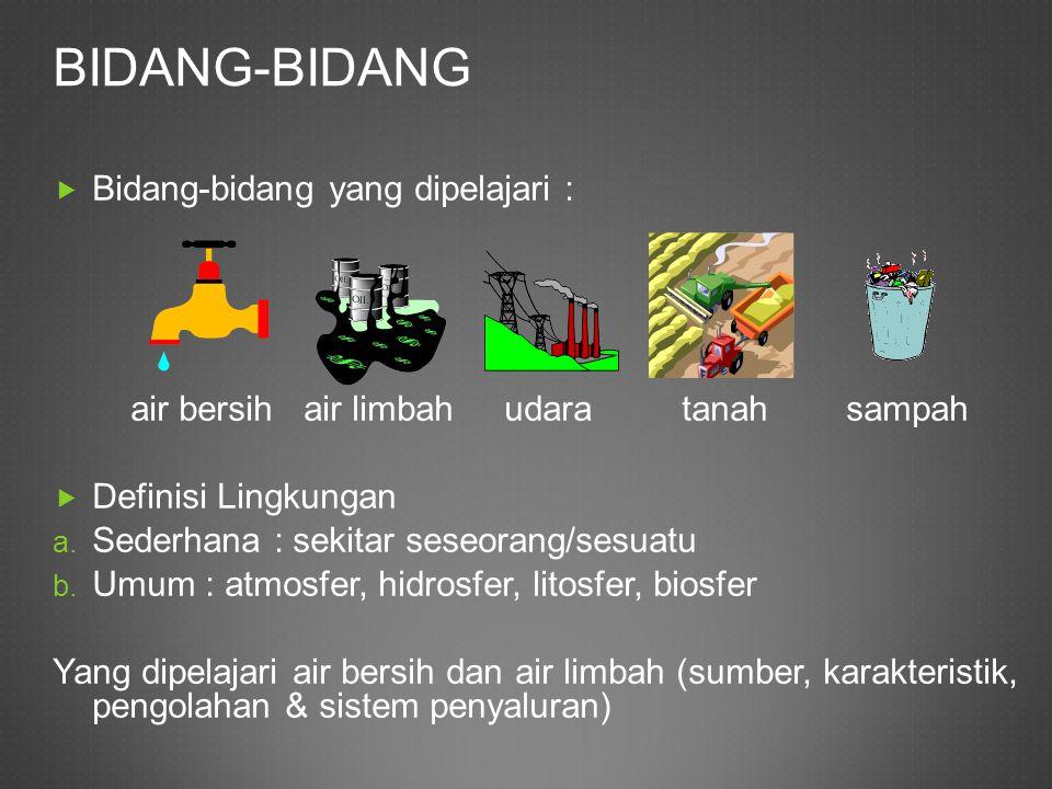 BIDANG-BIDANG  Bidang-bidang yang dipelajari : air bersih air limbah udara tanah sampah  Definisi Lingkungan a. Sederhana : sekitar seseorang/sesuat