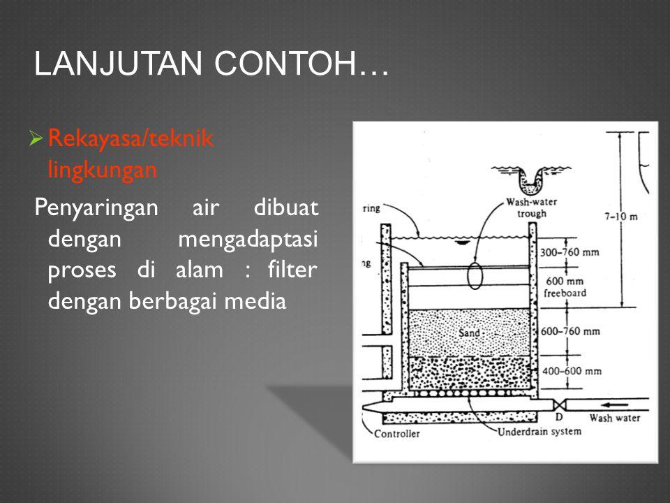 LANJUTAN CONTOH…  Rekayasa/teknik lingkungan Penyaringan air dibuat dengan mengadaptasi proses di alam : filter dengan berbagai media