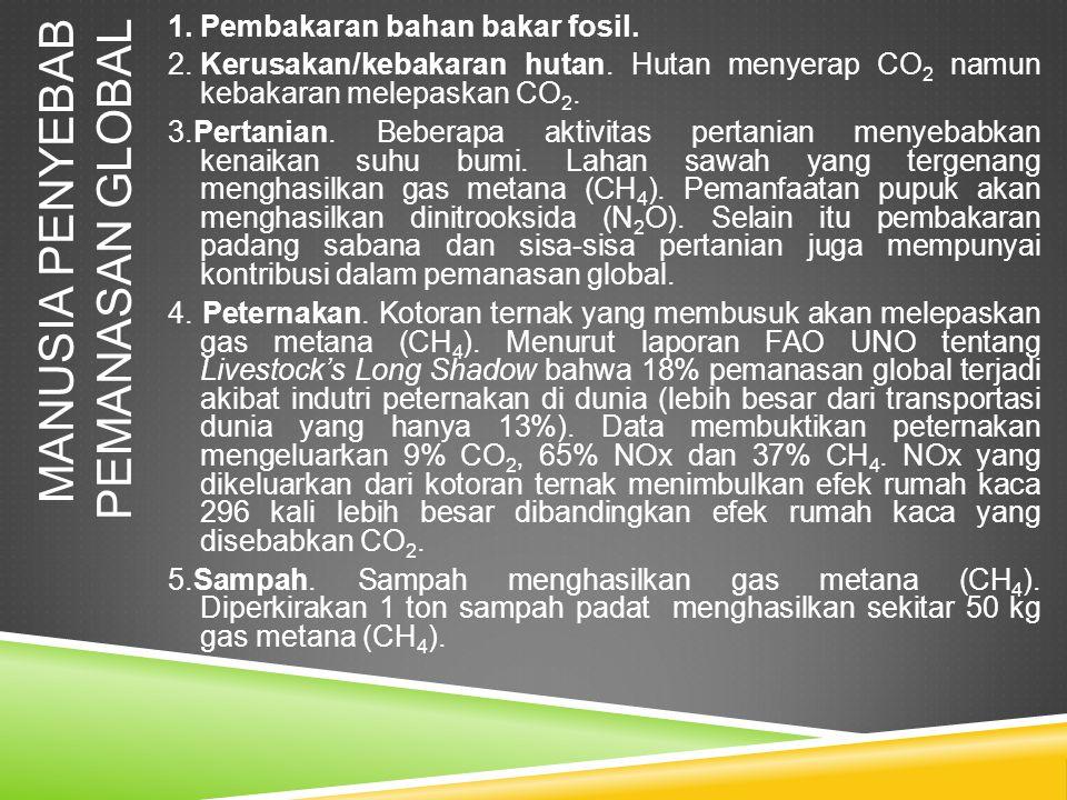 MANUSIA PENYEBAB PEMANASAN GLOBAL 1.Pembakaran bahan bakar fosil. 2.Kerusakan/kebakaran hutan. Hutan menyerap CO 2 namun kebakaran melepaskan CO 2. 3.