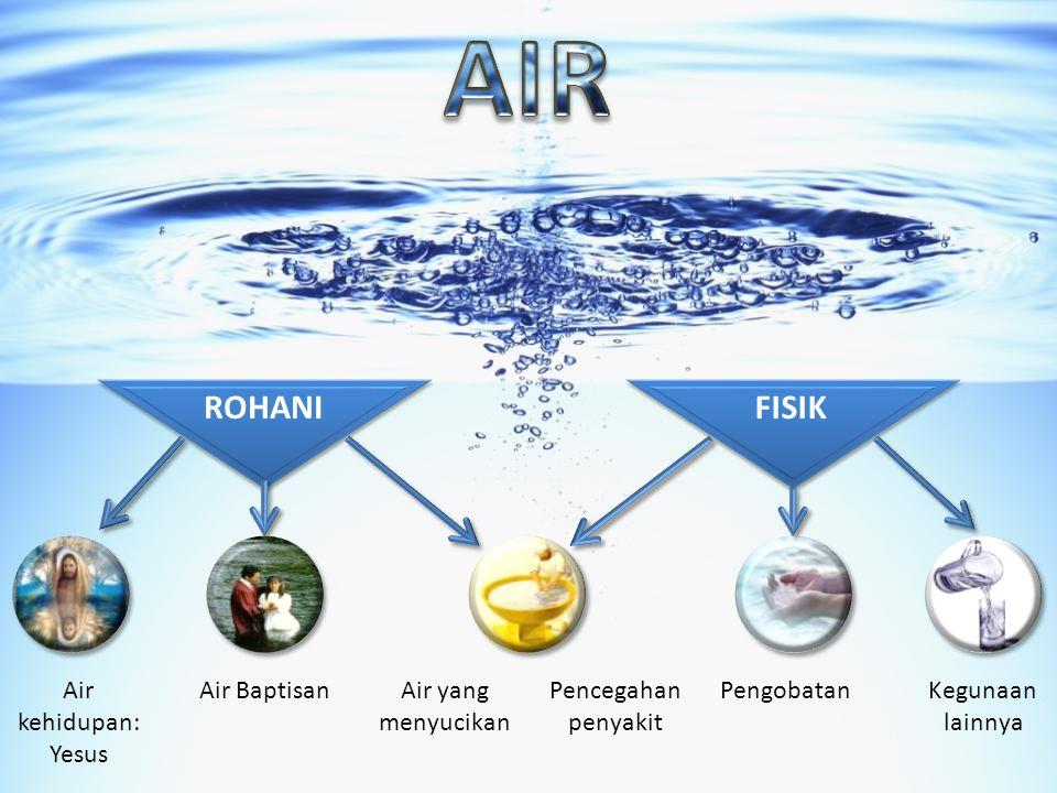 Barangsiapa percaya kepada-Ku, seperti yang dikatakan oleh Kitab Suci: Dari dalam hatinya akan mengalir aliran-aliran air hidup (Yohanes 7: 38) Tetapi barangsiapa minum air yang akan Kuberikan kepadanya, ia tidak akan haus untuk selama-lamanya.