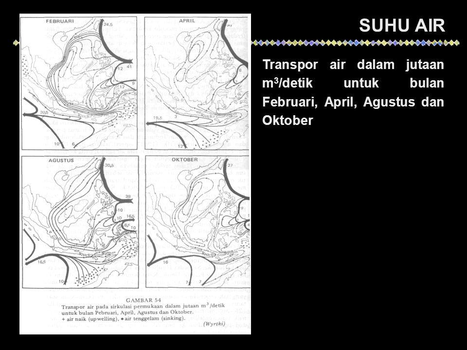 SUHU AIR Transpor air dalam jutaan m 3 /detik untuk bulan Februari, April, Agustus dan Oktober