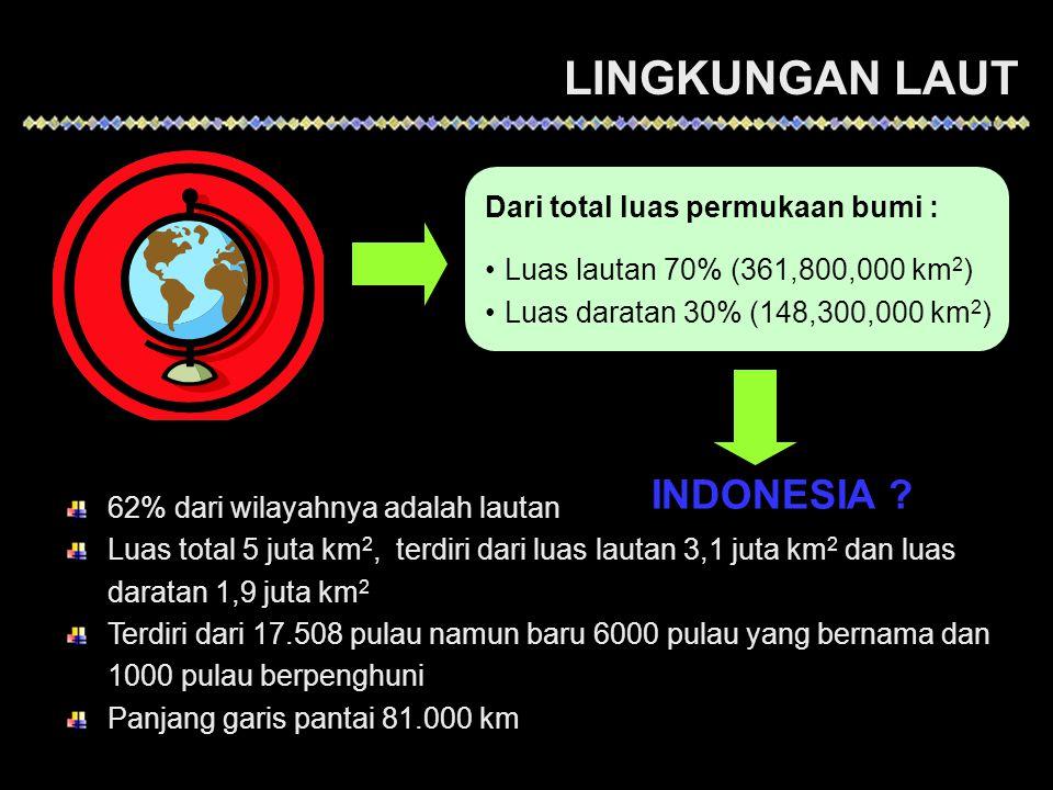 LINGKUNGAN LAUT Dari total luas permukaan bumi : •Luas lautan 70% (361,800,000 km 2 ) •Luas daratan 30% (148,300,000 km 2 ) INDONESIA ? 62% dari wilay