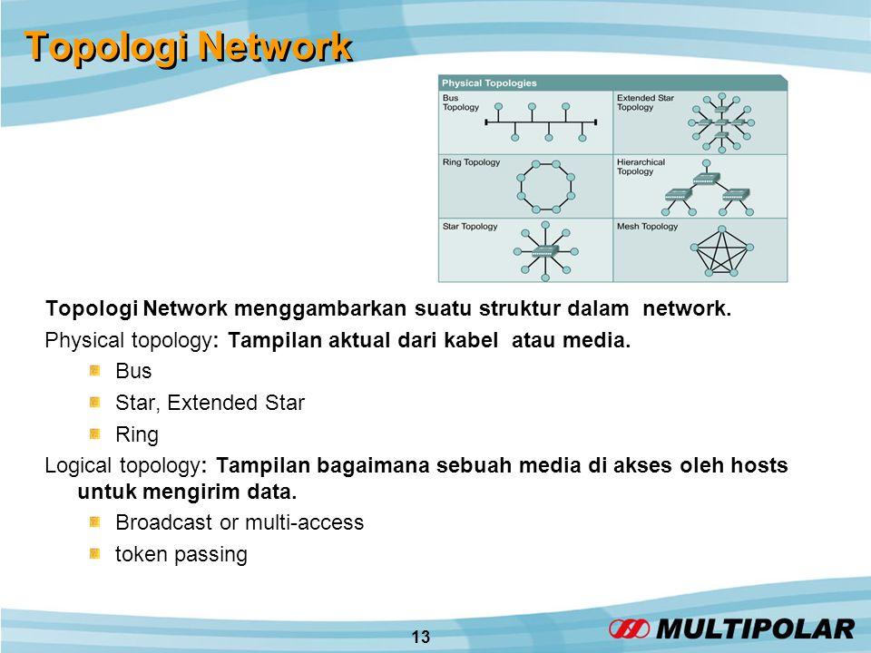 13 Topologi Network Topologi Network menggambarkan suatu struktur dalam network.