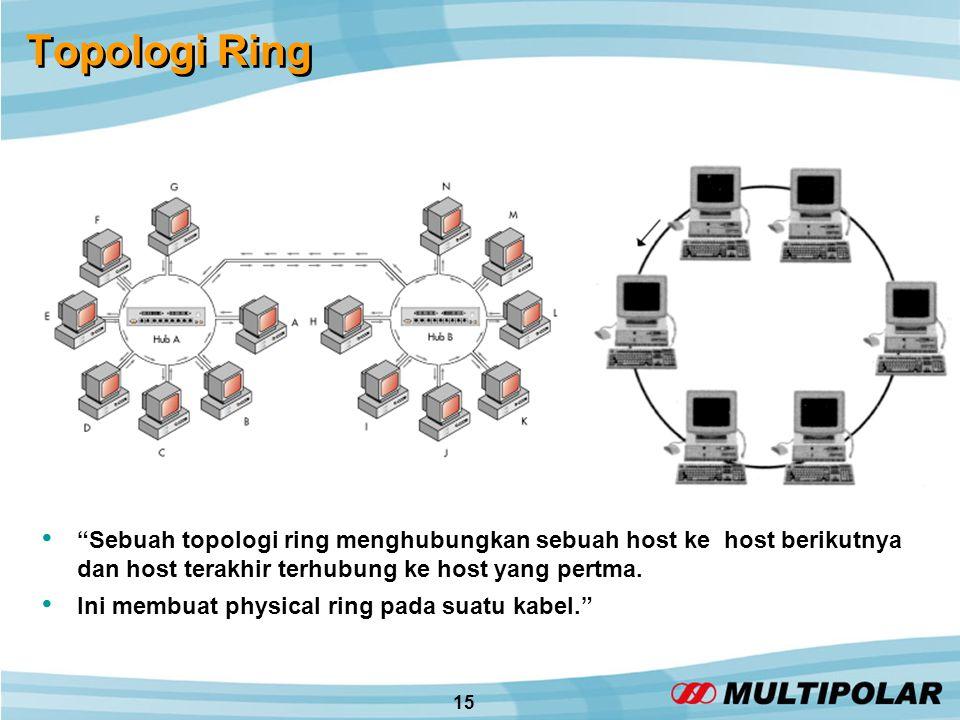 15 Topologi Ring • Sebuah topologi ring menghubungkan sebuah host ke host berikutnya dan host terakhir terhubung ke host yang pertma.